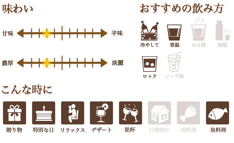 味わい「純米吟醸 深山菊 清酒」